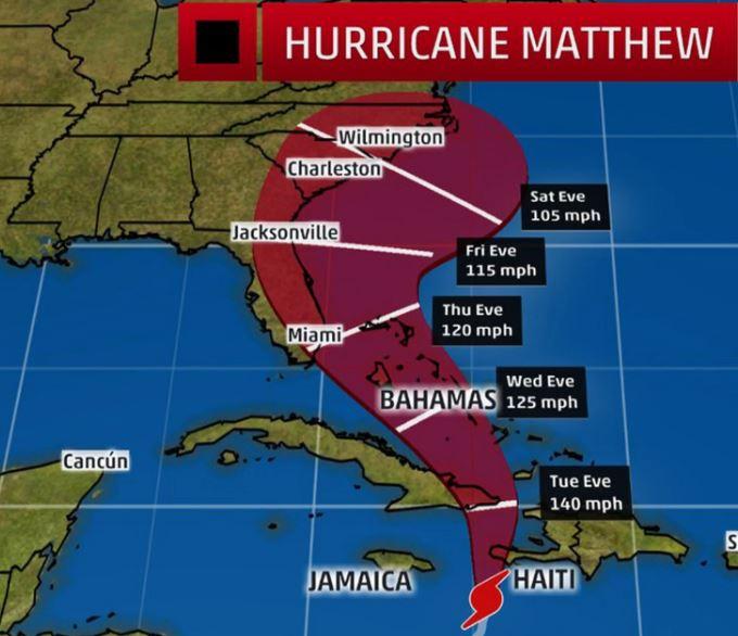 Pharmacies Work To Provide Service During Hurricane Matthew
